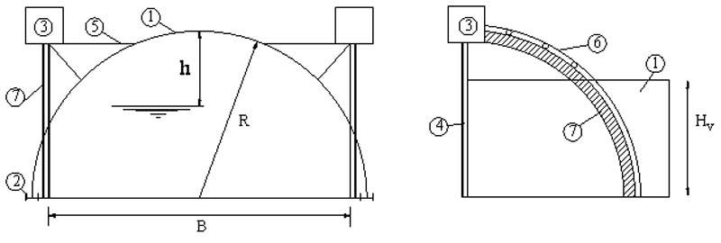 Nghiên cứu ứng dụng cửa van cổng (visor gate) cho các dự án chống ngập ở Việt Nam